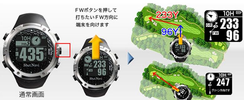 ショットナビ GPSナビ
