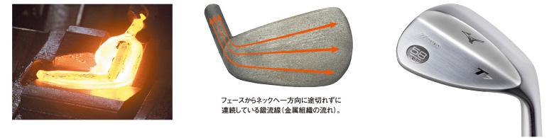 ミズノ ゴルフ T7 ウェッジ 5KJXB681 ウェッジ