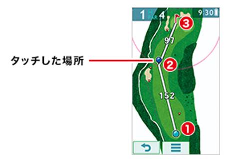 ユピテル ゴルフナビ