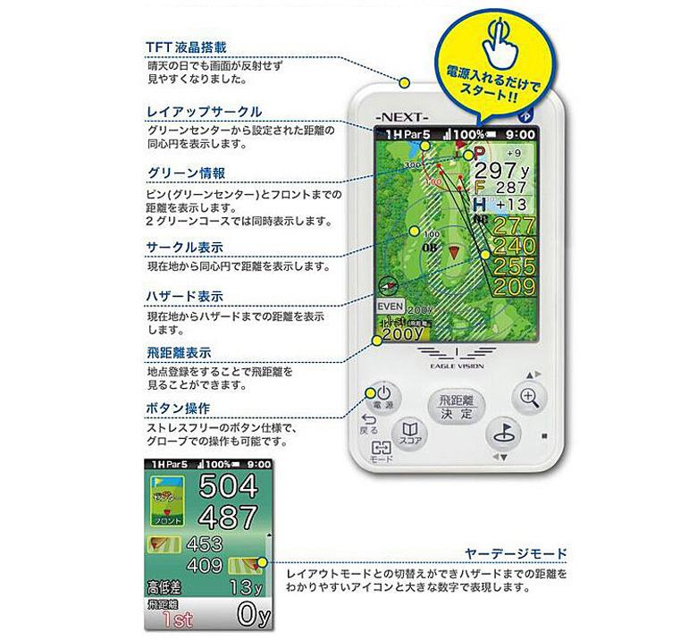 朝日GPSナビ