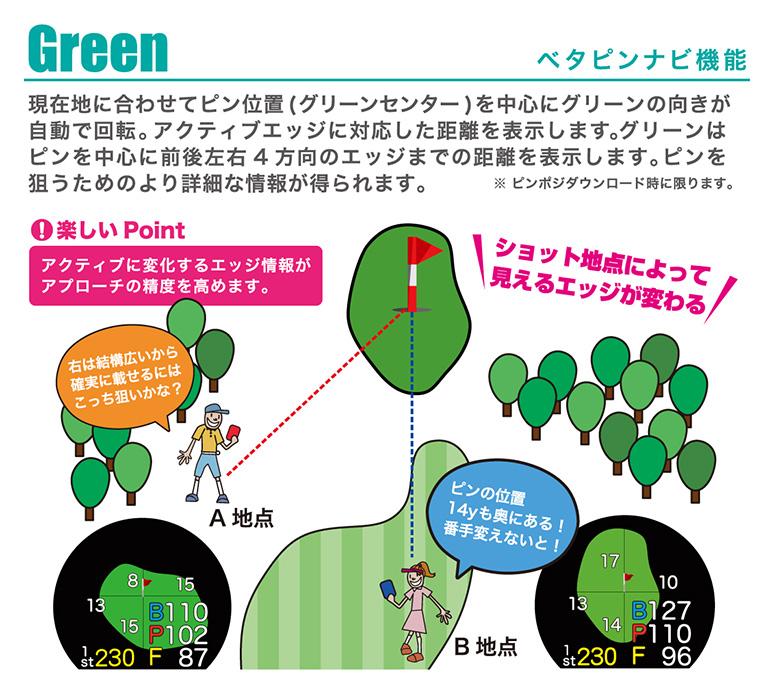 朝日ゴルフ イーグルビジョン