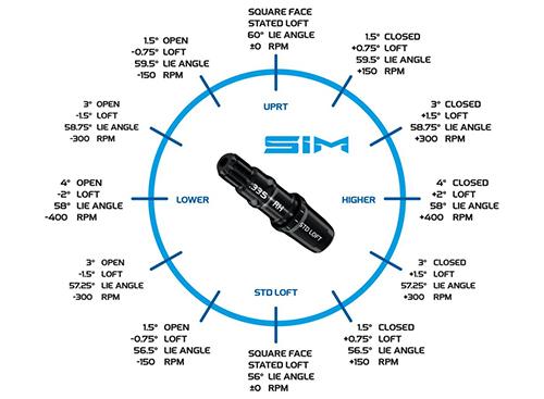テーラーメイド SIM MAX ドライバー